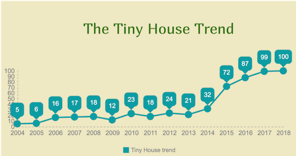 TinyHouseStats.png