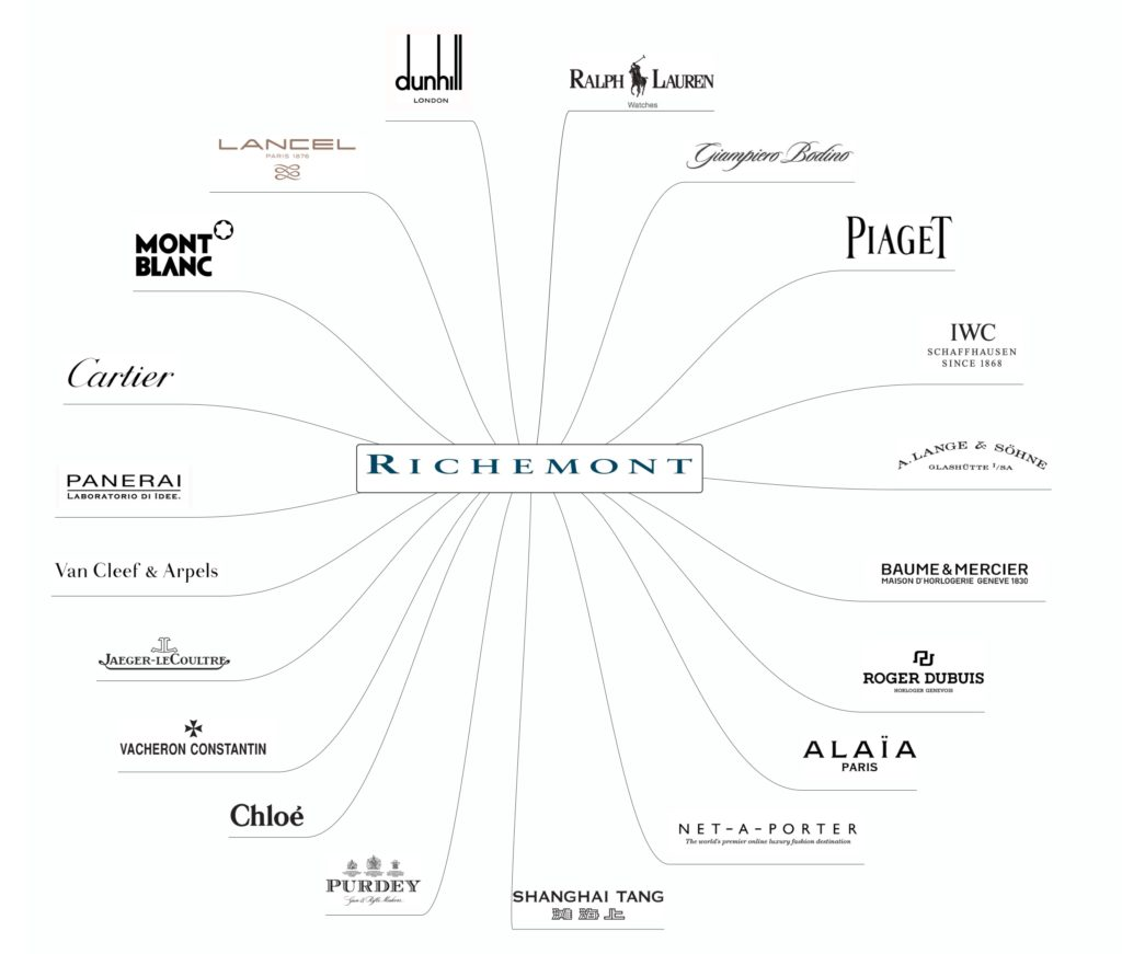 Conglomerate-Richemont-Harrie Waasdorp.jpg