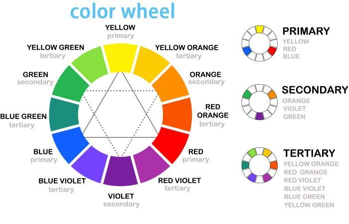 The illustrious color wheel.